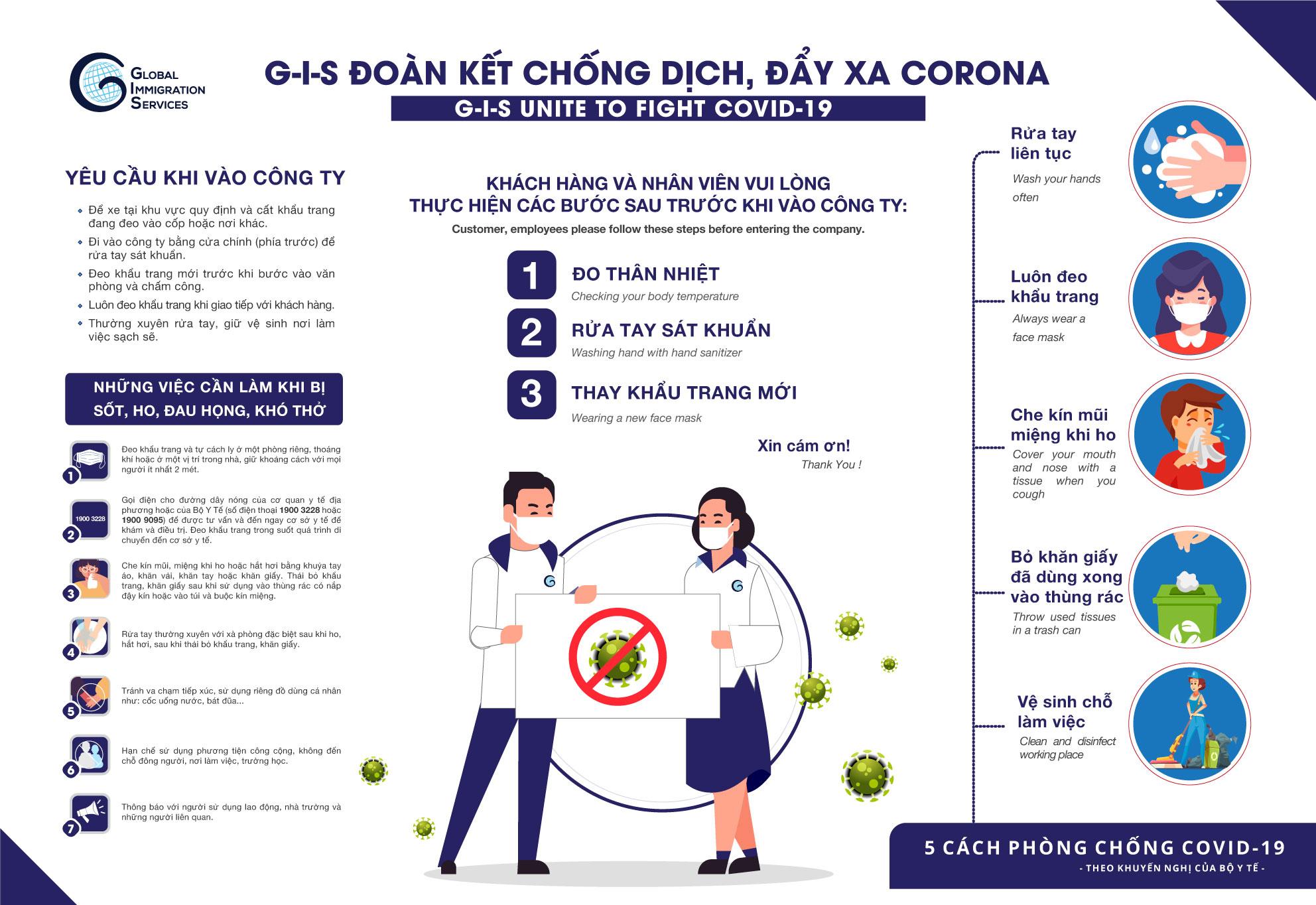 Cùng G-I-S Đoàn Kết Chống Dịch Corona